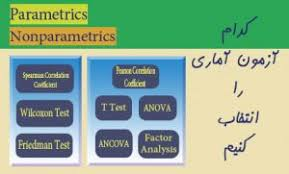 پاورپوینت آشنایی با برخی از آزمونهای آماری (همراه با مثالهای تشریحی)